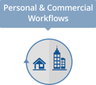 Personal & Commercial Workflows